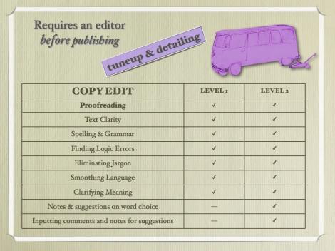 EditingAddict Slides.006