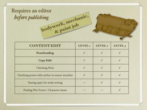 EditingAddict Slides.008