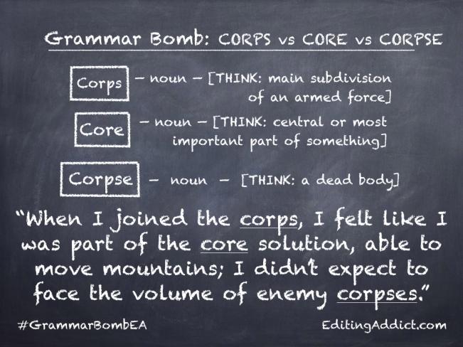 Grammar Bomb30.001_corps vs core vs corpse
